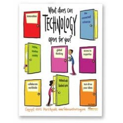 "Technology 23"" x 33"" Poster"